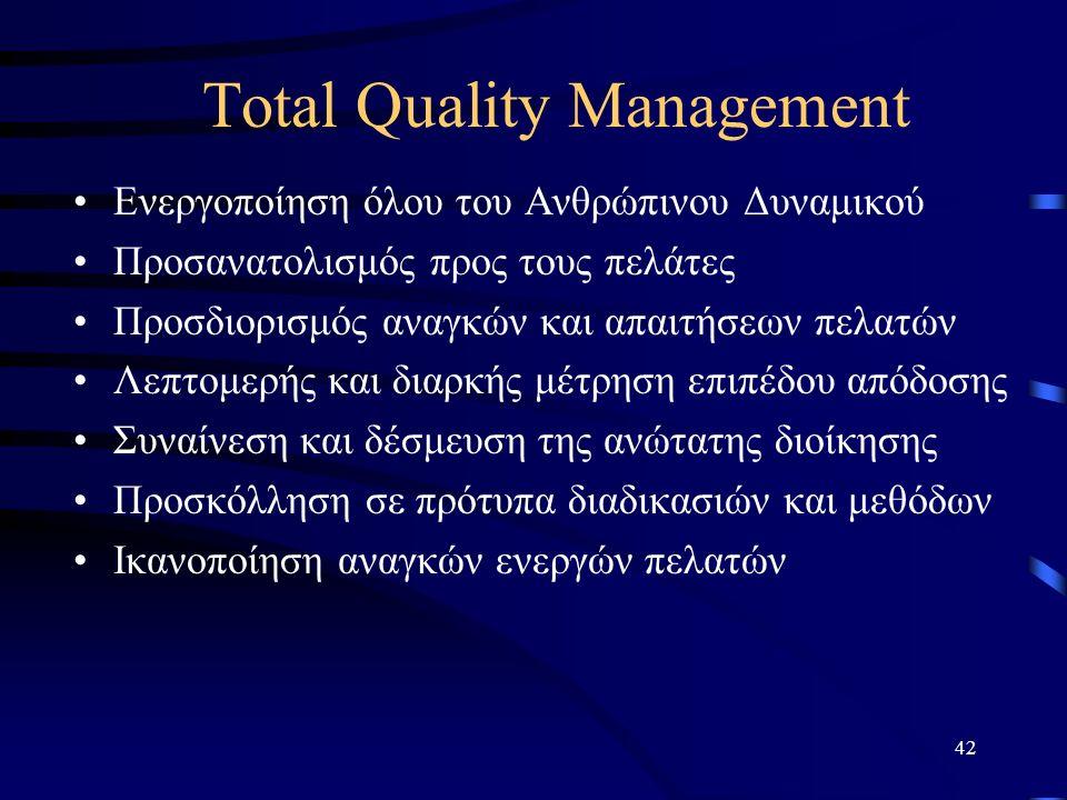 42 Total Quality Management Ενεργοποίηση όλου του Ανθρώπινου Δυναμικού Προσανατολισμός προς τους πελάτες Προσδιορισμός αναγκών και απαιτήσεων πελατών Λεπτομερής και διαρκής μέτρηση επιπέδου απόδοσης Συναίνεση και δέσμευση της ανώτατης διοίκησης Προσκόλληση σε πρότυπα διαδικασιών και μεθόδων Ικανοποίηση αναγκών ενεργών πελατών