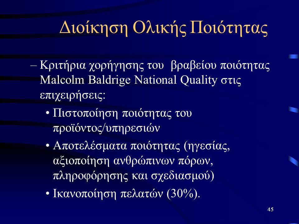45 Διοίκηση Ολικής Ποιότητας –Κριτήρια χορήγησης του βραβείου ποιότητας Malcolm Baldrige National Quality στις επιχειρήσεις: Πιστοποίηση ποιότητας του προϊόντος/υπηρεσιών Αποτελέσματα ποιότητας (ηγεσίας, αξιοποίηση ανθρώπινων πόρων, πληροφόρησης και σχεδιασμού) Ικανοποίηση πελατών (30%).