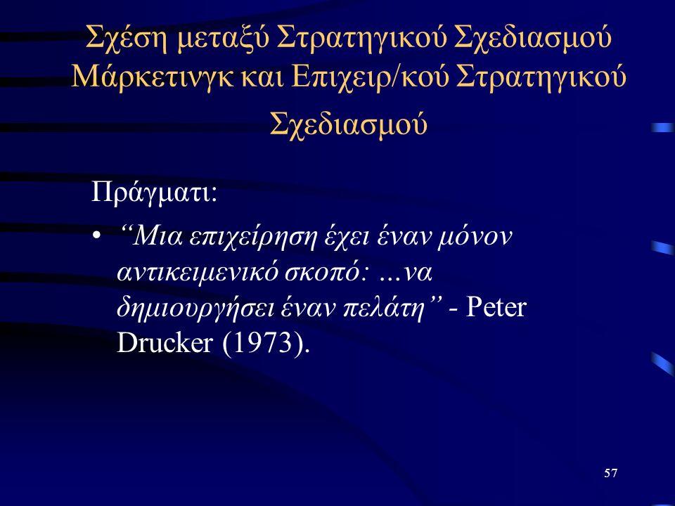 57 Σχέση μεταξύ Στρατηγικού Σχεδιασμού Μάρκετινγκ και Επιχειρ/κού Στρατηγικού Σχεδιασμού Πράγματι: Μια επιχείρηση έχει έναν μόνον αντικειμενικό σκοπό: …να δημιουργήσει έναν πελάτη - Peter Drucker (1973).