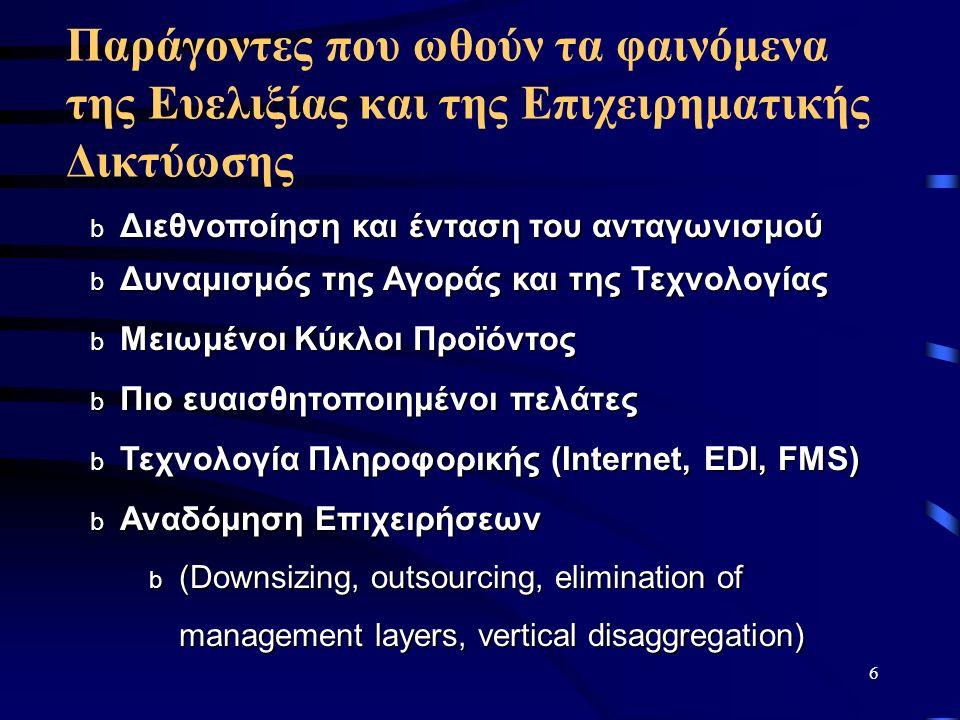 6 Παράγοντες που ωθούν τα φαινόμενα της Ευελιξίας και της Επιχειρηματικής Δικτύωσης b Διεθνοποίηση και ένταση του ανταγωνισμού b Δυναμισμός της Αγοράς και της Τεχνολογίας b Μειωμένοι Κύκλοι Προϊόντος b Πιο ευαισθητοποιημένοι πελάτες b Τεχνολογία Πληροφορικής (Internet, EDI, FMS) b Αναδόμηση Επιχειρήσεων b (Downsizing, outsourcing, elimination of management layers, vertical disaggregation)
