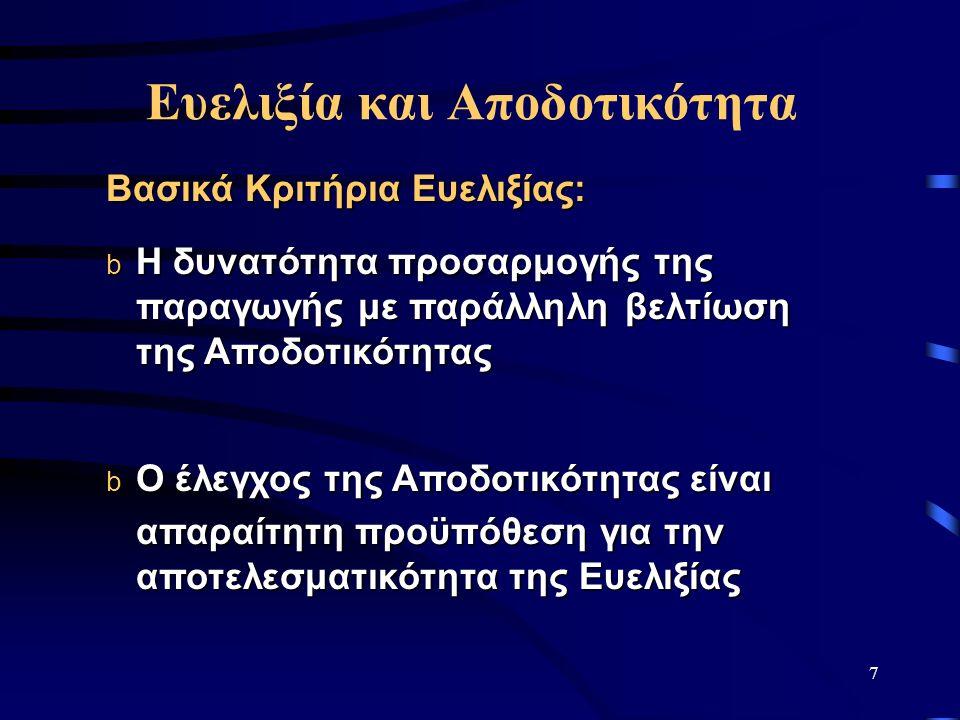 8 Προσαρμοστικότητα (ανάπτυξη) (adaptability- innovation)Προσαρμοστικότητα (ανάπτυξη) (adaptability- innovation) Προσαρμογή (εστίαση με στόχο την επίτευξη αποδοτικότητας) (adaptation)Προσαρμογή (εστίαση με στόχο την επίτευξη αποδοτικότητας) (adaptation) Συνεργασία (συνέργεια, αποτελέσματα αμοιβαίων οφελημάτων (win-win effects),) (cooperation).Συνεργασία (συνέργεια, αποτελέσματα αμοιβαίων οφελημάτων (win-win effects),) (cooperation).συνέχεια...