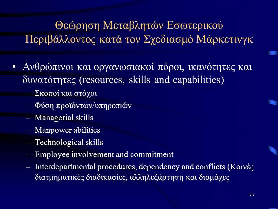 77 Θεώρηση Μεταβλητών Εσωτερικού Περιβάλλοντος κατά τον Σχεδιασμό Μάρκετινγκ Ανθρώπινοι και οργανωσιακοί πόροι, ικανότητες και δυνατότητες (resources, skills and capabilities) –Σκοποί και στόχοι –Φύση προϊόντων/υπηρεσιών –Managerial skills –Manpower abilities –Technological skills –Employee involvement and commitment –Interdepartmental procedures, dependency and conflicts (Κοινές διατμηματικές διαδικασίες, αλληλεξάρτηση και διαμάχες