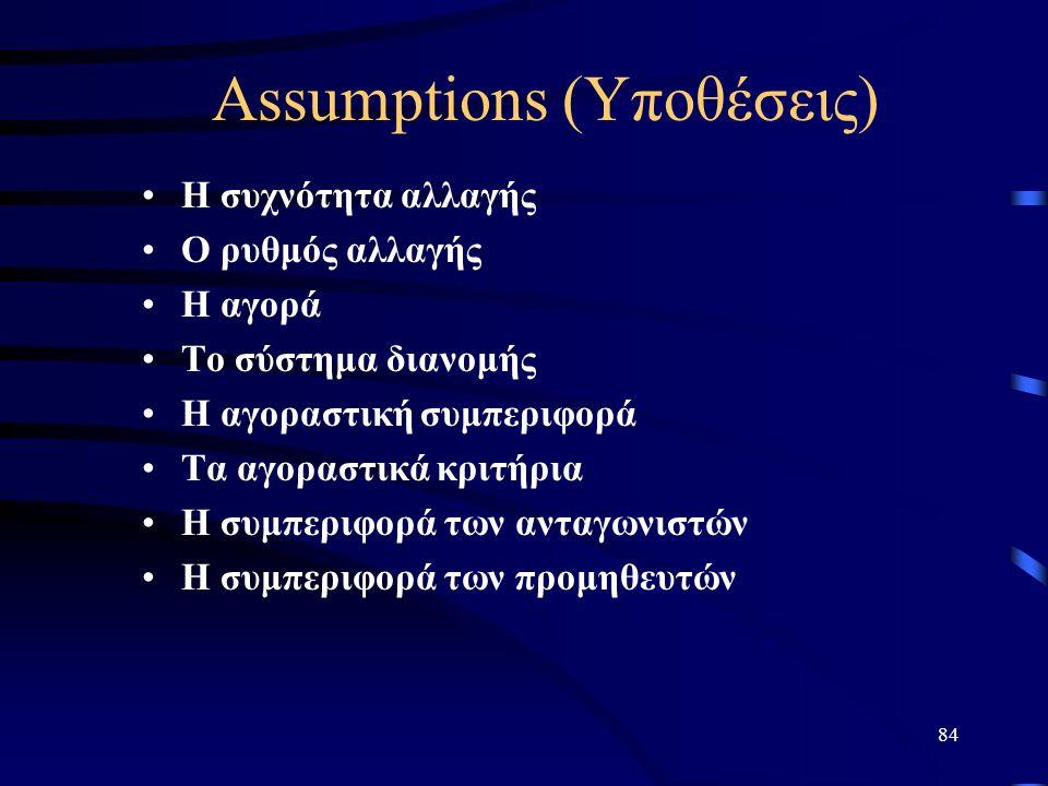 84 Assumptions (Υποθέσεις) Η συχνότητα αλλαγής Ο ρυθμός αλλαγής Η αγορά Το σύστημα διανομής Η αγοραστική συμπεριφορά Τα αγοραστικά κριτήρια Η συμπεριφορά των ανταγωνιστών Η συμπεριφορά των προμηθευτών