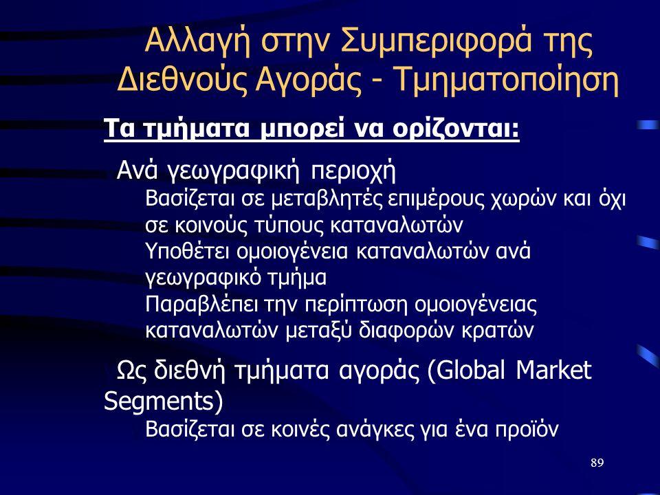 89 Aλλαγή στην Συμπεριφορά της Διεθνούς Αγοράς - Τμηματοποίηση Τα τμήματα μπορεί να ορίζονται: y yΑνά γεωγραφική περιοχή y yΒασίζεται σε μεταβλητές επιμέρους χωρών και όχι σε κοινούς τύπους καταναλωτών y yΥποθέτει ομοιογένεια καταναλωτών ανά γεωγραφικό τμήμα y yΠαραβλέπει την περίπτωση ομοιογένειας καταναλωτών μεταξύ διαφορών κρατών y yΩς διεθνή τμήματα αγοράς (Global Market Segments) y yΒασίζεται σε κοινές ανάγκες για ένα προϊόν