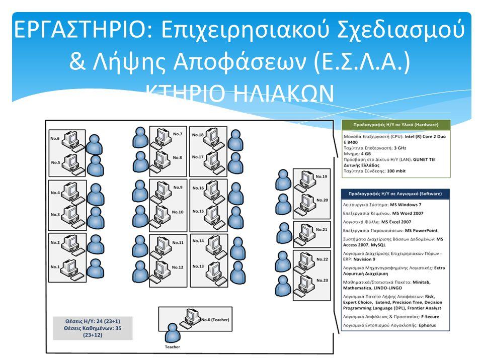 ΕΡΓΑΣΤΗΡΙΟ: Επιχειρησιακού Σχεδιασμού & Λήψης Αποφάσεων (Ε.Σ.Λ.Α.) ΚΤΗΡΙΟ ΗΛΙΑΚΩΝ