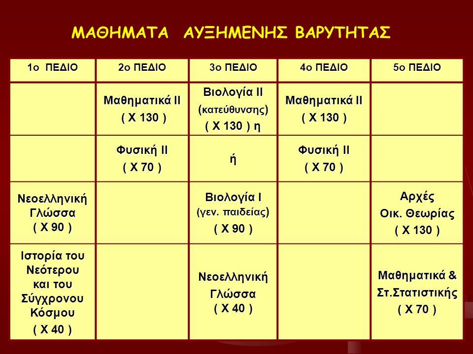 ΜΑΘΗΜΑΤΑ ΑΥΞΗΜΕΝΗΣ ΒΑΡΥΤΗΤΑΣ 1ο ΠΕΔΙΟ 2ο ΠΕΔΙΟ 3ο ΠΕΔΙΟ 4ο ΠΕΔΙΟ 5ο ΠΕΔΙΟ Μαθηματικά ΙΙ ( Χ 130 ) ( Χ 130 ) Βιολογία ΙΙ ( κατεύθυνσης ) ( Χ 130 ) η Μα