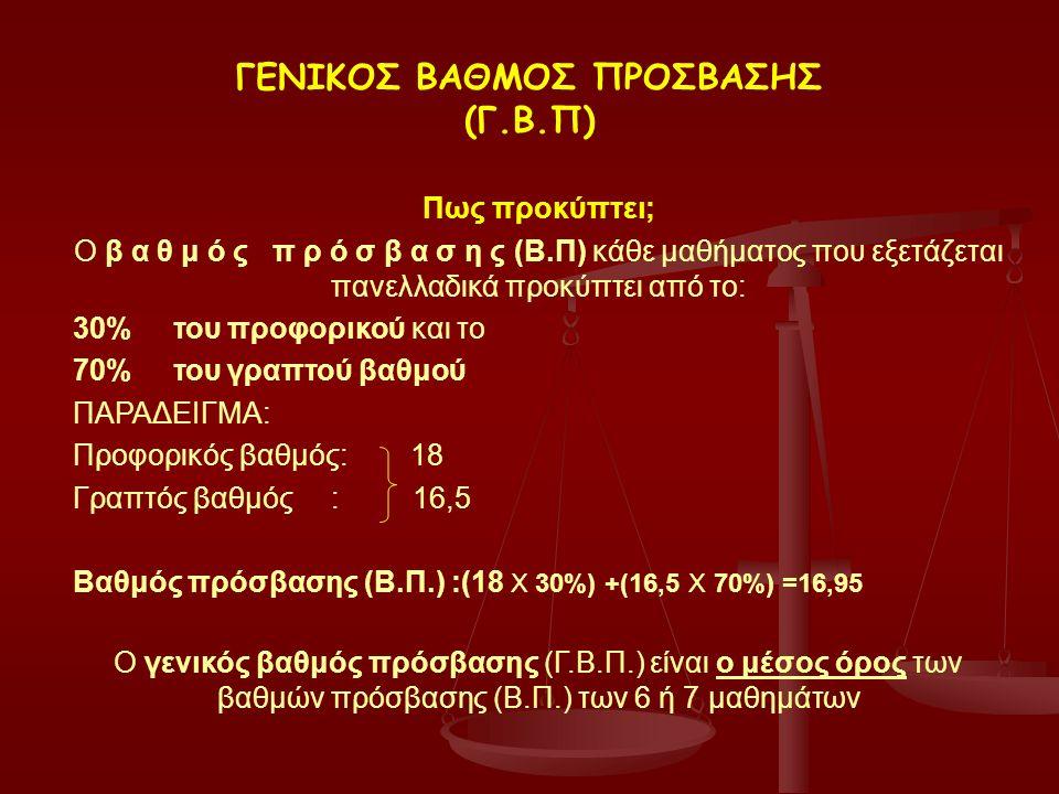 ΔΙΑΦΟΡΑ ΓΡΑΠΤΟΥ ΠΡΟΦΟΡΙΚΟΥ Αν υπάρχει δ ι α φ ο ρ ά γ ρ α π τ ο ύ και π ρ ο φ ο ρ ι κ ο ύ β α θ μ ο ύ είναι περισσότερο από 2 μονάδες τότε ο προφορικός π ρ ο σ ε γ γ ί ζ ε ι τον γραπτό στις 2 μ ο ν ά δ ε ς.