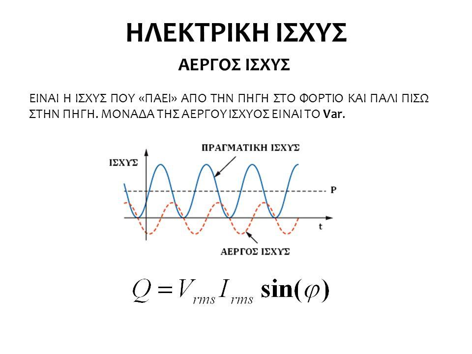 ΗΛΕΚΤΡΙΚΗ ΙΣΧΥΣ cosφ=1cosφ=0
