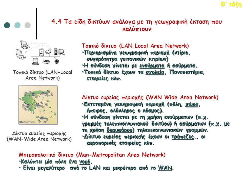 ΕΝΟΤΗΤΑ 1 – Κεφάλαιο 4: Δίκτυα Υπολογιστών Β΄ τάξη 4.4 Τα είδη δικτύων ανάλογα με τη γεωγραφική έκταση που καλύπτουν Τοπικό δίκτυο (LAN-Local Area Network) Δίκτυο ευρείας περιοχής (WAN-Wide Area Network) Τοπικό δίκτυο (LAN Local Area Network) Περιορισμένη γεωγραφική περιοχή (κτίριο,Περιορισμένη γεωγραφική περιοχή (κτίριο, συγκρότητμα γειτονικών κτιρίων) συγκρότητμα γειτονικών κτιρίων) Η σύνδεση γίνεται με ενσύρματα ή ασύρματα.Η σύνδεση γίνεται με ενσύρματα ή ασύρματα.