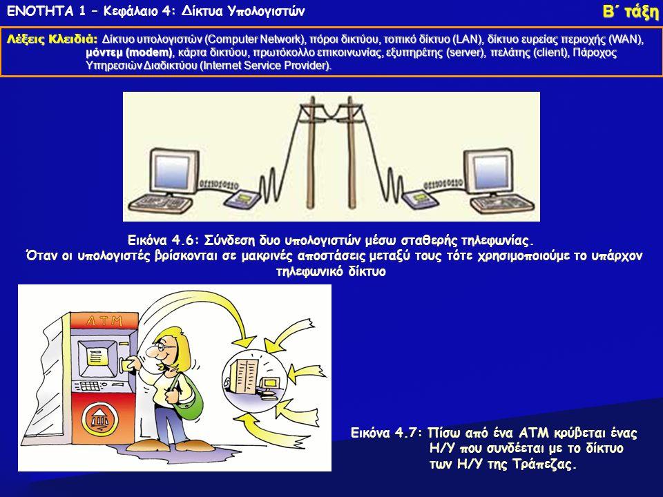 Πλεονεκτήματα δικτύων ΕΝΟΤΗΤΑ 1 – Κεφάλαιο 4: Δίκτυα Υπολογιστών Λέξεις Κλειδιά: Δίκτυο υπολογιστών (Computer Network), πόροι δικτύου, τοπικό δίκτυο (LAN), δίκτυο ευρείας περιοχής (WAN),μόντεμ (modem), κάρτα δικτύου, πρωτόκολλο επικοινωνίας, εξυπηρέτης (server), πελάτης (client), Πάροχος Υπηρεσιών Διαδικτύου (Internet Service Provider).