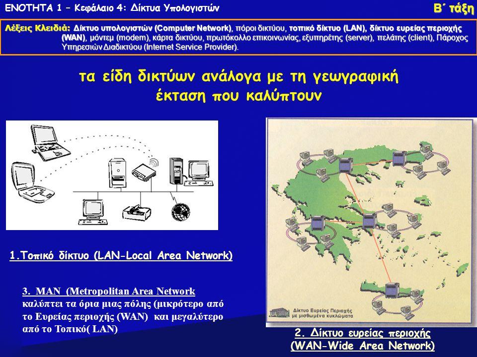 ΕΝΟΤΗΤΑ 1 – Κεφάλαιο 4: Δίκτυα Υπολογιστών Λέξεις Κλειδιά: Δίκτυο υπολογιστών (Computer Network), πόροι δικτύου, τοπικό δίκτυο (LAN), δίκτυο ευρείας περιοχής (WAN), μόντεμ (modem), κάρτα δικτύου, πρωτόκολλο επικοινωνίας, εξυπηρέτης (server), πελάτης (client), Πάροχος Υπηρεσιών Διαδικτύου (Internet Service Provider).