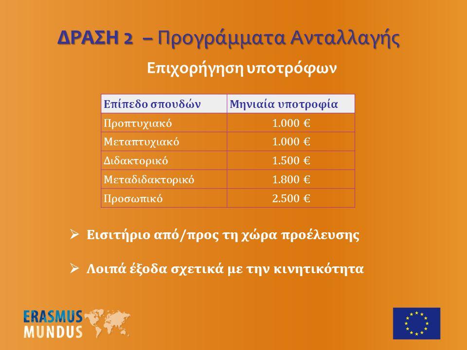 Επίπεδο σπουδώνΜηνιαία υποτροφία Προπτυχιακό1.000 € Μεταπτυχιακό1.000 € Διδακτορικό1.500 € Μεταδιδακτορικό1.800 € Προσωπικό2.500 € Επιχορήγηση υποτρόφων  Εισιτήριο από/προς τη χώρα προέλευσης  Λοιπά έξοδα σχετικά με την κινητικότητα ΔΡΑΣΗ 2 – Προγράμματα Ανταλλαγής