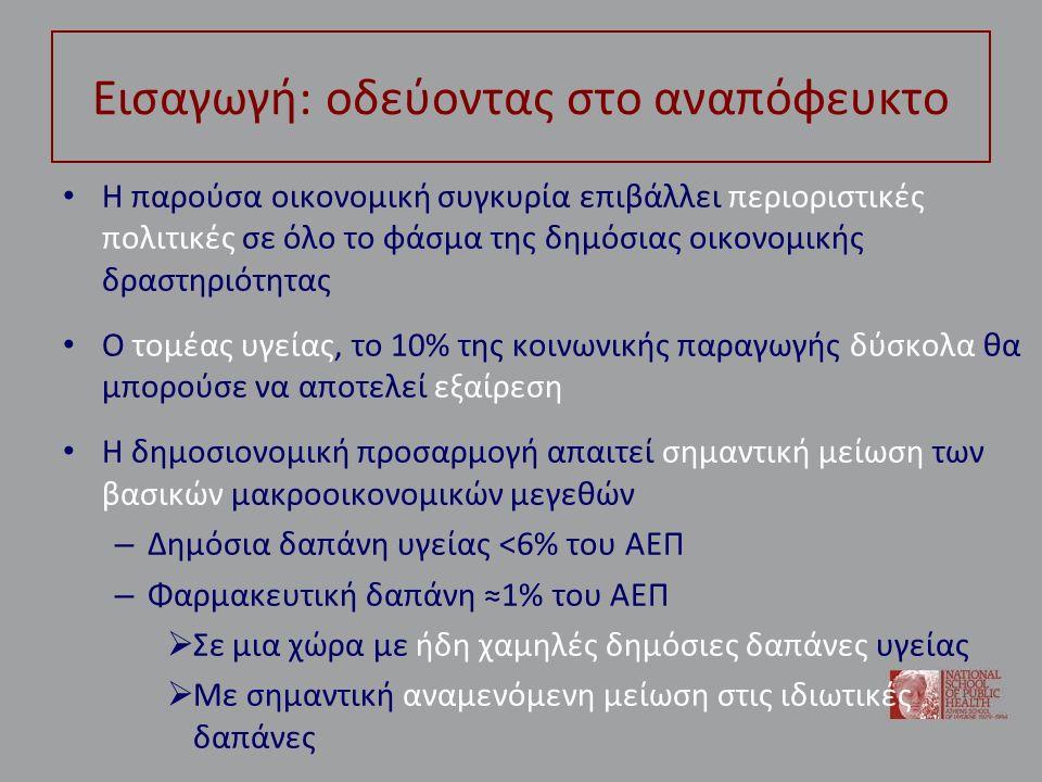 Νέες δεσμεύσεις από το μνημόνιο Ιουλίου 2013 Μείζον ζήτημα συζήτησης: η «τύχη» των δομών του ΕΟΠΥΥ στην επόμενη ημέρα Με βάση τις τελευταίες εξελίξεις ο ΕΟΠΥΥ παραμένει μόνον «αγοραστής» υπηρεσιών Και όχι πάροχος – Δηλαδή συρρίκνωση της δημόσιας προσφοράς υπηρεσιών – Οικονομικό παράδοξο: το ΥΥΚΑ λαμβάνει όλες τις αποφάσεις σχετικά με την ασφάλιση υγείας