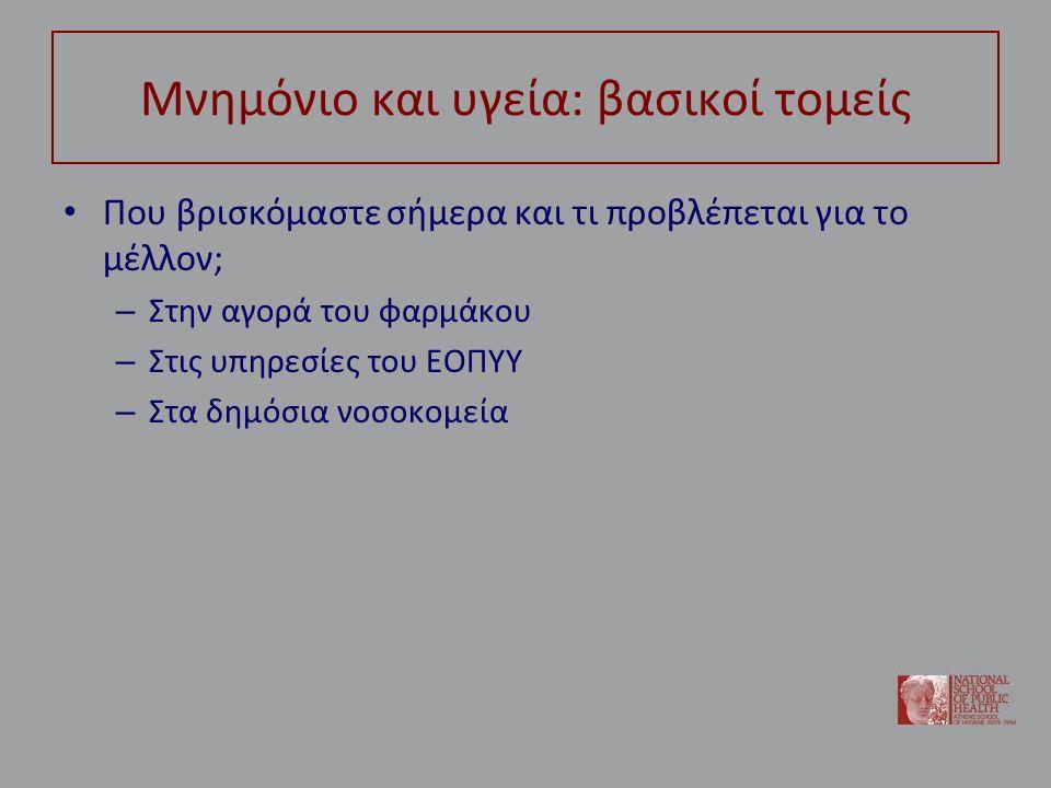 Αγορά φαρμάκου Βασικός στόχος των προσδοκώμενων περικοπών: Πηγή: ΙΟΒΕ: Η ΦΑΡΜΑΚΕΥΤΙΚΗ ΑΓΟΡΑ ΣΤΗΝ ΕΛΛΑΔΑ: ΓΕΓΟΝΟΤΑ ΚΑΙ ΣΤΟΙΧΕΙΑ 2012