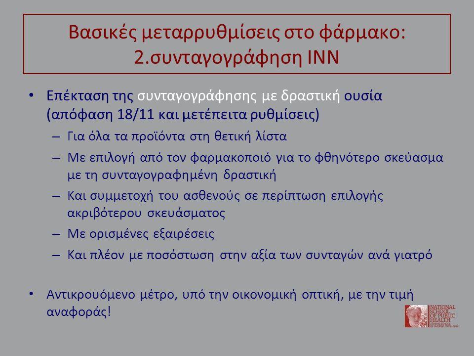 Βασικές μεταρρυθμίσεις στο φάρμακο: 2.συνταγογράφηση INN Επέκταση της συνταγογράφησης με δραστική ουσία (απόφαση 18/11 και μετέπειτα ρυθμίσεις) – Για