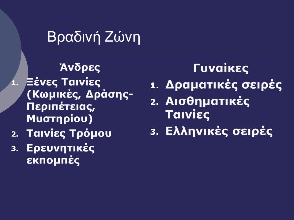 Βραδινή Ζώνη Άνδρες 1. Ξένες Ταινίες (Κωμικές, Δράσης- Περιπέτειας, Μυστηρίου) 2.