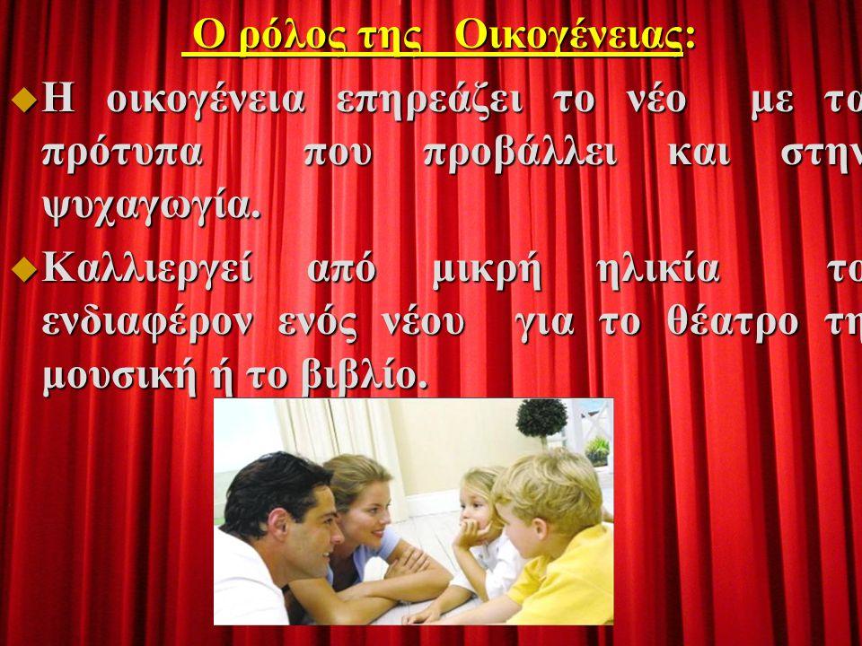 O ρόλος της Οικογένειας: O ρόλος της Οικογένειας:  Η οικογένεια επηρεάζει το νέο με τα πρότυπα που προβάλλει και στην ψυχαγωγία.