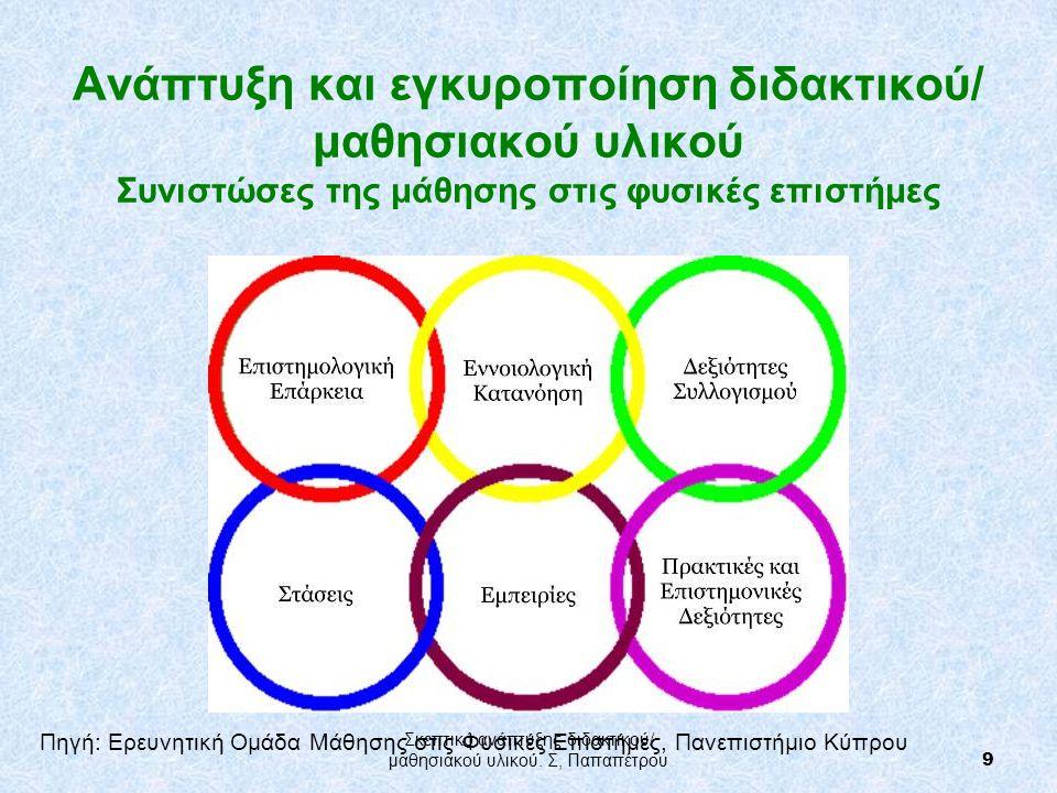 Ανάπτυξη και εγκυροποίηση διδακτικού/ μαθησιακού υλικού Συνιστώσες της μάθησης στις φυσικές επιστήμες Πηγή: Ερευνητική Ομάδα Μάθησης στις Φυσικές Επιστήμες, Πανεπιστήμιο Κύπρου 9 Σκεπτικό ανάπτυξης διδακτικού/ μαθησιακού υλικού.
