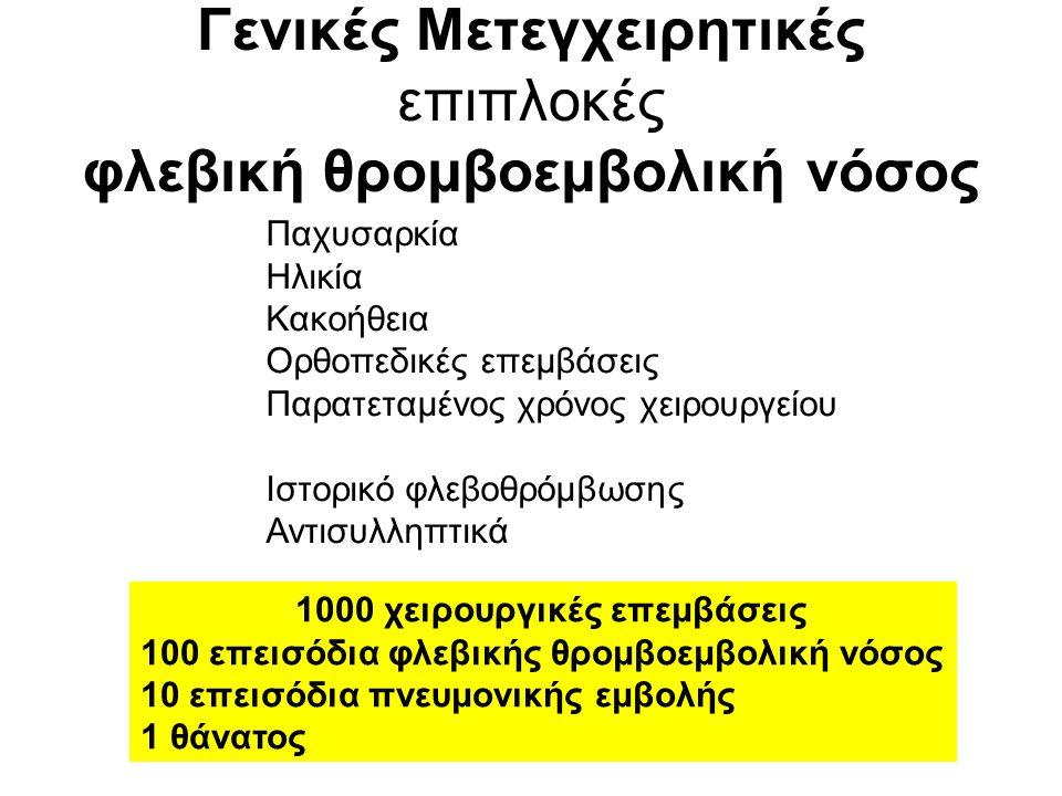 Γενικές Μετεγχειρητικές επιπλοκές φλεβική θρομβοεμβολική νόσος Παχυσαρκία Ηλικία Κακοήθεια Ορθοπεδικές επεμβάσεις Παρατεταμένος χρόνος χειρουργείου Ιστορικό φλεβοθρόμβωσης Αντισυλληπτικά 1000 χειρουργικές επεμβάσεις 100 επεισόδια φλεβικής θρομβοεμβολική νόσος 10 επεισόδια πνευμονικής εμβολής 1 θάνατος