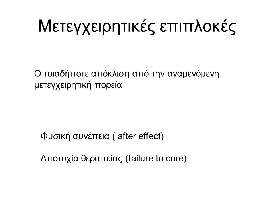 Μετεγχειρητικές επιπλοκές Οποιαδήποτε απόκλιση από την αναμενόμενη μετεγχειρητική πορεία Φυσική συνέπεια ( after effect) Αποτυχία θεραπείας (failure t
