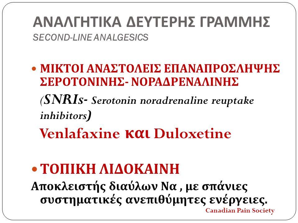 ΑΝΑΛΓΗΤΙΚΑ ΔΕΥΤΕΡΗΣ ΓΡΑΜΜΗΣ SECOND-LINE ANALGESICS ΜΙΚΤΟΙ ΑΝΑΣΤΟΛΕΙΣ ΕΠΑΝΑΠΡΟΣΛΗΨΗΣ ΣΕΡΟΤΟΝΙΝΗΣ - ΝΟΡΑΔΡΕΝΑΛΙΝΗΣ ( SNRIs - Serotonin noradrenaline reuptake inhibitors) Venlafaxine και Duloxetine ΤΟΠΙΚΗ ΛΙΔΟΚΑΙΝΗ Αποκλειστής διαύλων Να, με σπάνιες συστηματικές ανεπιθύμητες ενέργειες.