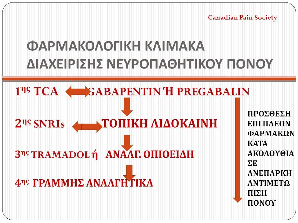 ΦΑΡΜΑΚΟΛΟΓΙΚΗ ΚΛΙΜΑΚΑ ΔΙΑΧΕΙΡΙΣΗΣ ΝΕΥΡΟΠΑΘΗΤΙΚΟΥ ΠΟΝΟΥ 1 ης TCA GABAPENTIN Ή PREGABALIN 2 ης SNRIs ΤΟΠΙΚΗ ΛΙΔΟΚΑΙΝΗ 3 ης TRAMADOL ή ΑΝΑΛΓ.