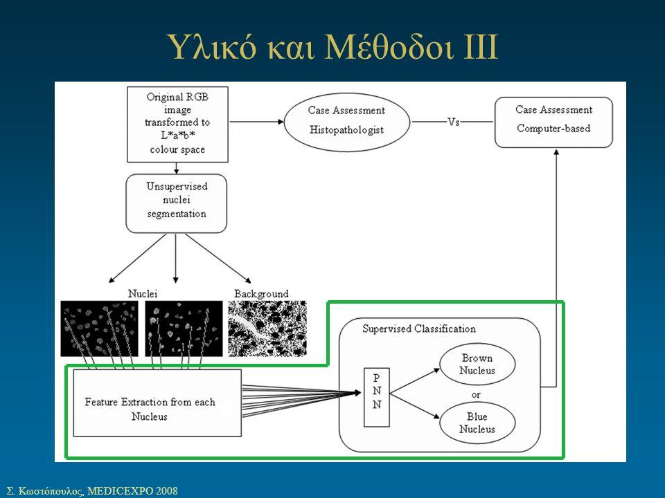 Υλικό και Μέθοδοι IΙΙ Σ. Κωστόπουλος, MEDICEXPO 2008
