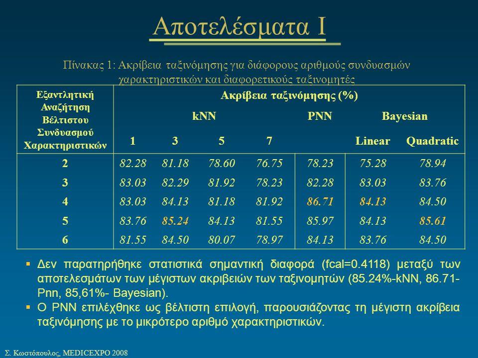 Αποτελέσματα I Εξαντλητική Αναζήτηση Βέλτιστου Συνδυασμού Χαρακτηριστικών Ακρίβεια ταξινόμησης (%) kNNPNNBayesian 1357LinearQuadratic 282.2881.1878.60