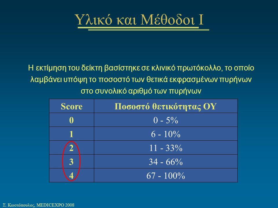 Υλικό και Μέθοδοι I Η εκτίμηση του δείκτη βασίστηκε σε κλινικό πρωτόκολλο, το οποίο λαμβάνει υπόψη το ποσοστό των θετικά εκφρασμένων πυρήνων στο συνολικό αριθμό των πυρήνων ScoreΠοσοστό θετικότητας ΟΥ 00 - 5% 16 - 10% 211 - 33% 334 - 66% 467 - 100% Σ.