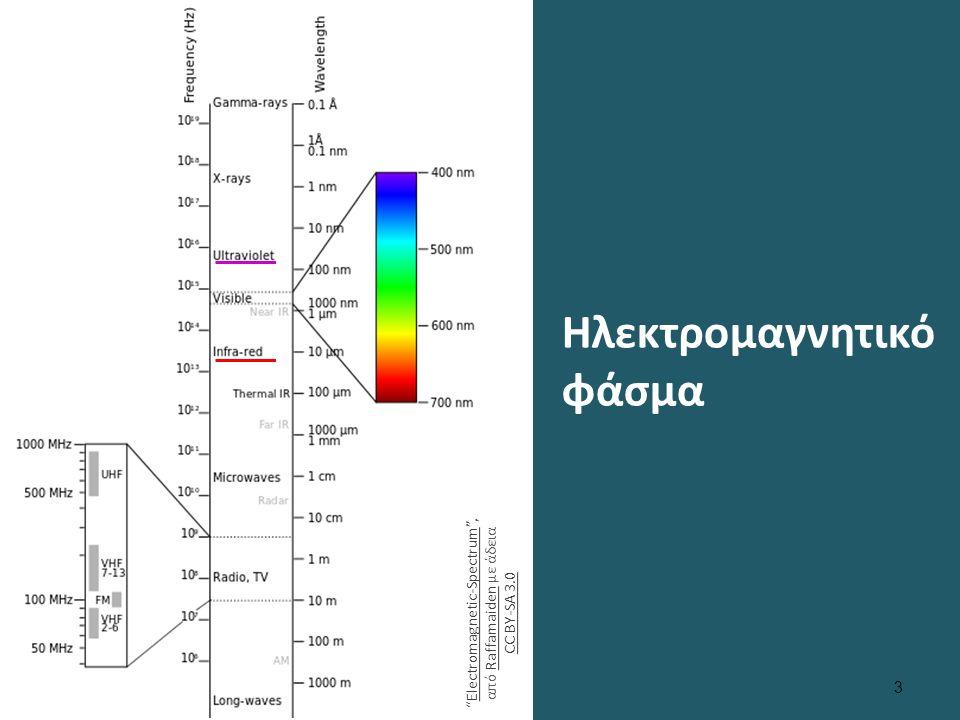 Ηλεκτρομαγνητικό φάσμα 3 Electromagnetic-Spectrum , από Raffamaiden με άδεια CC BY-SA 3.0Electromagnetic-SpectrumRaffamaiden CC BY-SA 3.0