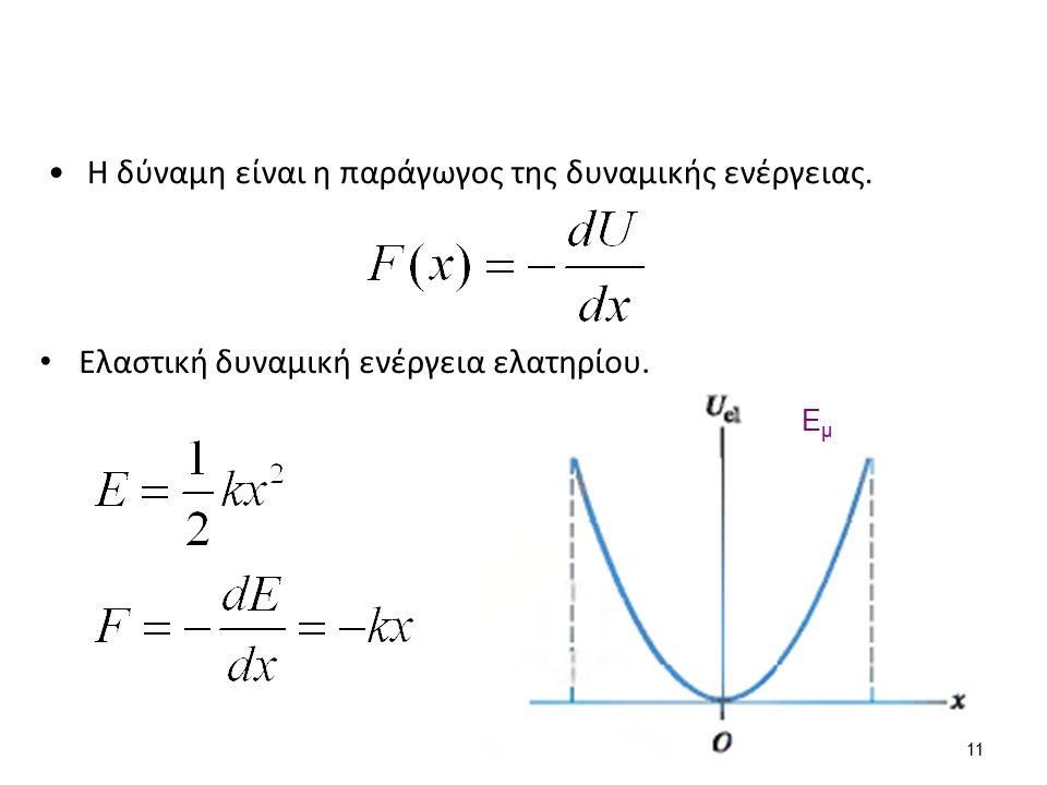 Ελαστική δυναμική ενέργεια ελατηρίου. Η δύναμη είναι η παράγωγος της δυναμικής ενέργειας. ΕμΕμ 11