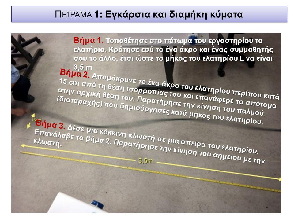 Π ΕΊΡΑΜΑ 1: Εγκάρσια και διαμήκη κύματα Τοποθέτησε στο πάτωμα του εργαστηρίου το ελατήριο.