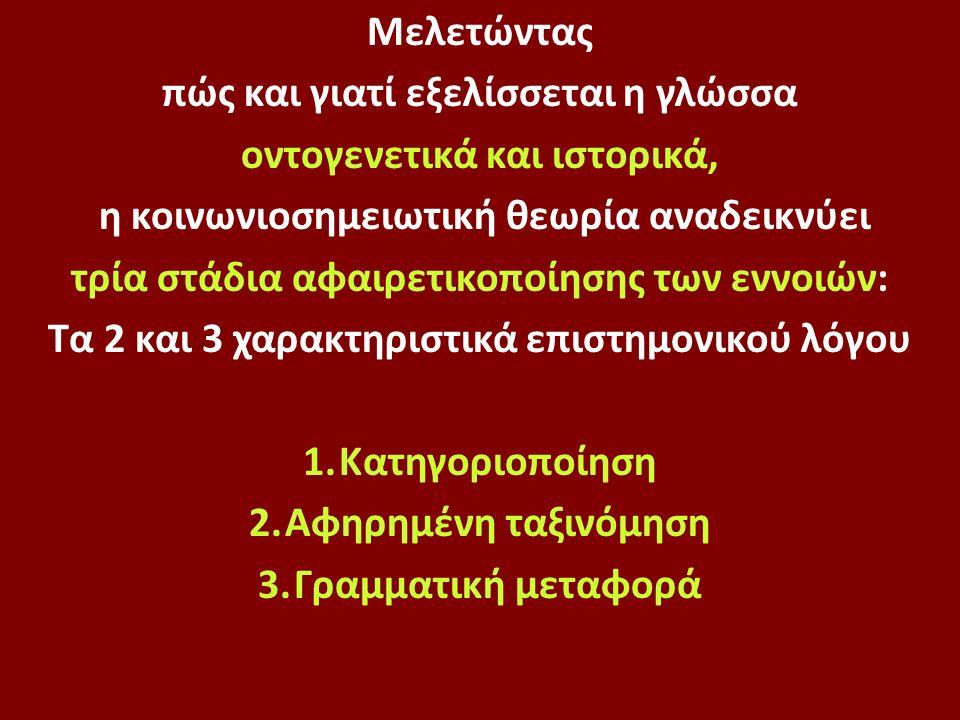 Μελετώντας πώς και γιατί εξελίσσεται η γλώσσα οντογενετικά και ιστορικά, η κοινωνιοσημειωτική θεωρία αναδεικνύει τρία στάδια αφαιρετικοποίησης των εννοιών: Τα 2 και 3 χαρακτηριστικά επιστημονικού λόγου 1.Κατηγοριοποίηση 2.Αφηρημένη ταξινόμηση 3.Γραμματική μεταφορά
