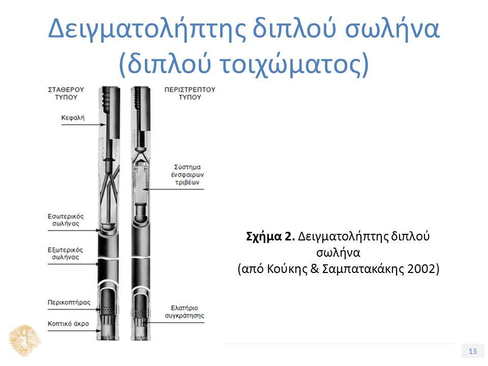 13 Δειγματολήπτης διπλού σωλήνα (διπλού τοιχώματος) Σχήμα 2.