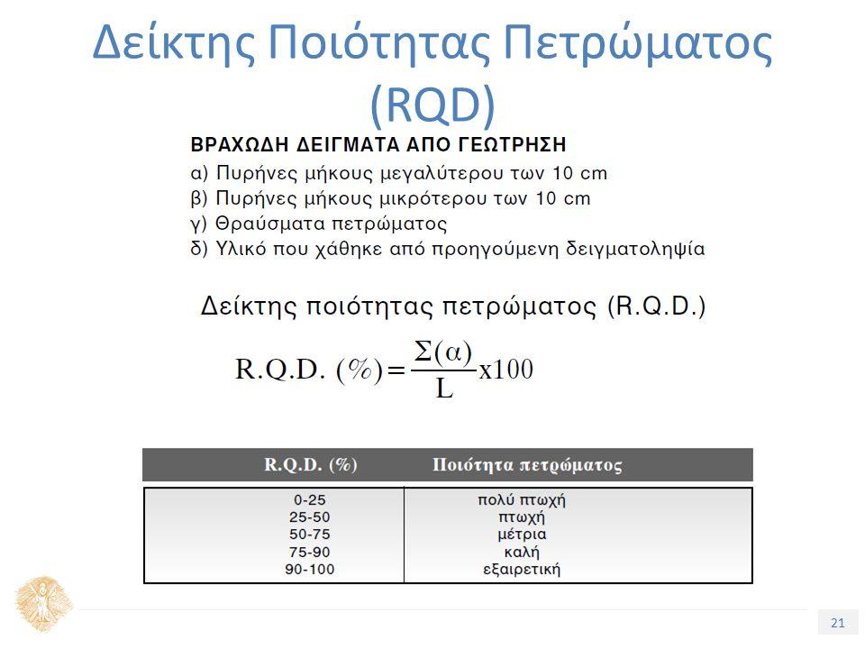 21 Δείκτης Ποιότητας Πετρώματος (RQD)