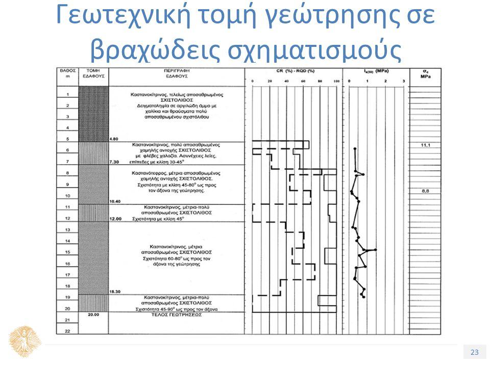 23 Γεωτεχνική τομή γεώτρησης σε βραχώδεις σχηματισμούς
