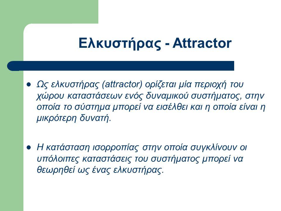 Ελκυστήρας - Attractor Ως ελκυστήρας (attractor) ορίζεται μία περιοχή του χώρου καταστάσεων ενός δυναμικού συστήματος, στην οποία το σύστημα μπορεί να εισέλθει και η οποία είναι η μικρότερη δυνατή.