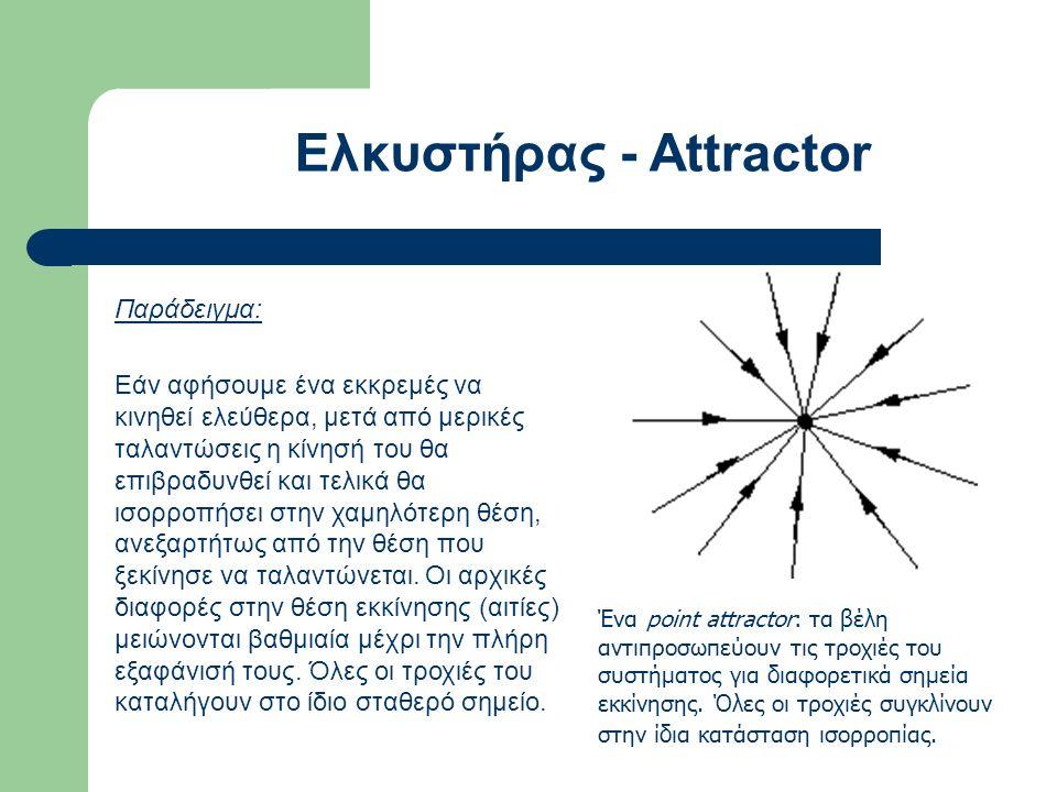 Ελκυστήρας - Attractor Παράδειγμα: Εάν αφήσουμε ένα εκκρεμές να κινηθεί ελεύθερα, μετά από μερικές ταλαντώσεις η κίνησή του θα επιβραδυνθεί και τελικά θα ισορροπήσει στην χαμηλότερη θέση, ανεξαρτήτως από την θέση που ξεκίνησε να ταλαντώνεται.