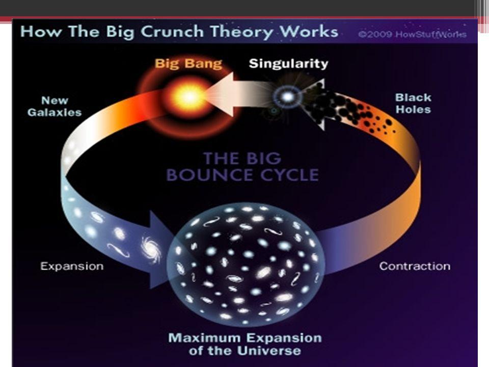 Η θεωρία του παλλόμενου σύμπαντος