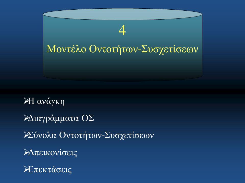 4 Μοντέλο Οντοτήτων-Συσχετίσεων  Η ανάγκη  Διαγράμματα ΟΣ  Σύνολα Οντοτήτων-Συσχετίσεων  Απεικονίσεις  Επεκτάσεις