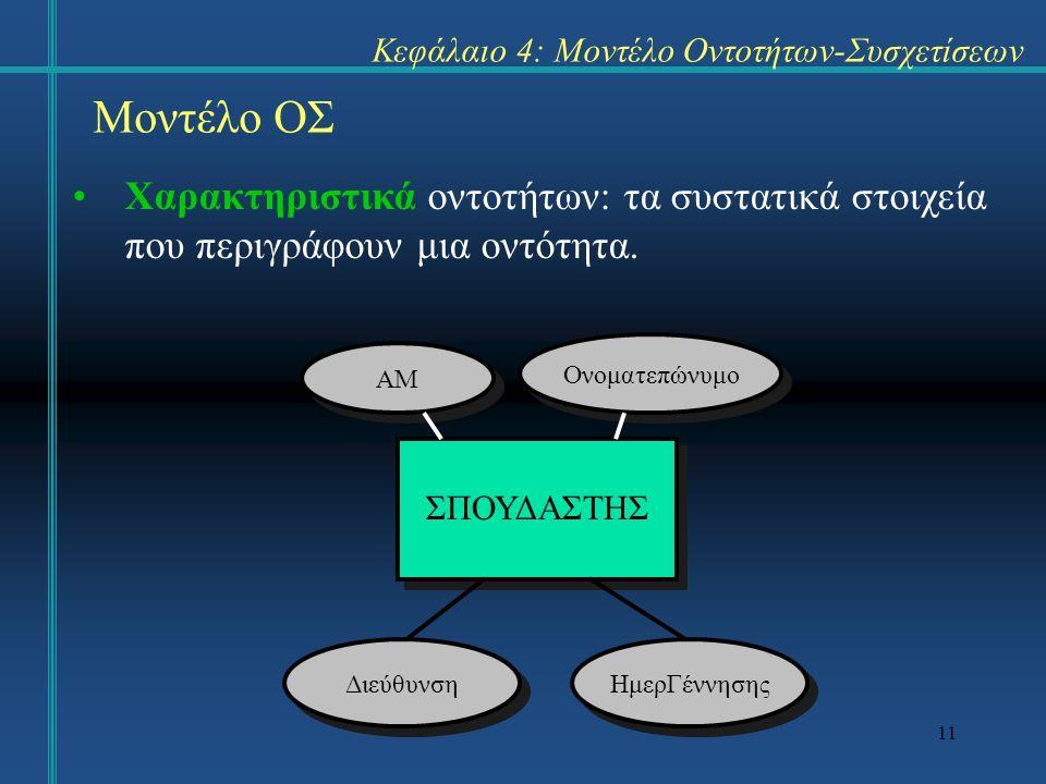 11 Μοντέλο ΟΣ Χαρακτηριστικά οντοτήτων: τα συστατικά στοιχεία που περιγράφουν μια οντότητα. Κεφάλαιο 4: Μοντέλο Οντοτήτων-Συσχετίσεων ΣΠΟΥΔΑΣΤΗΣ ΑΜ Ον