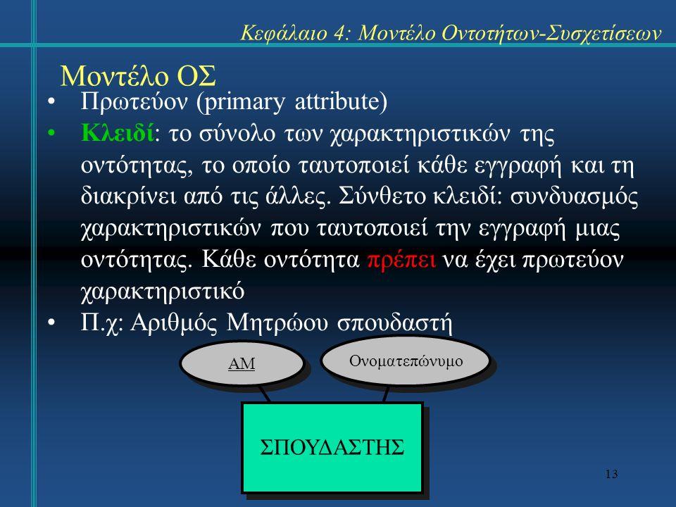 13 Μοντέλο ΟΣ Πρωτεύον (primary attribute) Κλειδί: το σύνολο των χαρακτηριστικών της οντότητας, το οποίο ταυτοποιεί κάθε εγγραφή και τη διακρίνει από