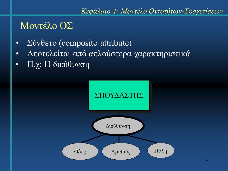 14 Μοντέλο ΟΣ Σύνθετο (composite attribute) Αποτελείται από απλούστερα χαρακτηριστικά Π.χ: Η διεύθυνση Κεφάλαιο 4: Μοντέλο Οντοτήτων-Συσχετίσεων ΣΠΟΥΔΑΣΤΗΣ ΟδόςΑριθμός Πόλη Διεύθυνση