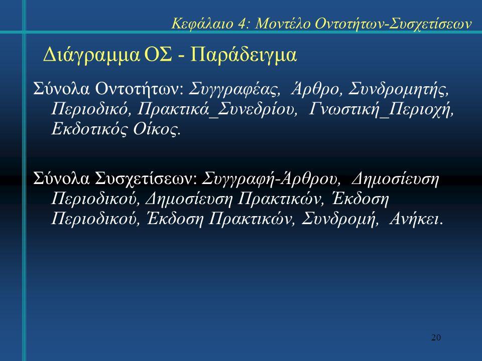 20 Διάγραμμα ΟΣ - Παράδειγμα Σύνολα Οντοτήτων: Συγγραφέας, Άρθρο, Συνδρομητής, Περιοδικό, Πρακτικά_Συνεδρίου, Γνωστική_Περιοχή, Εκδοτικός Οίκος.