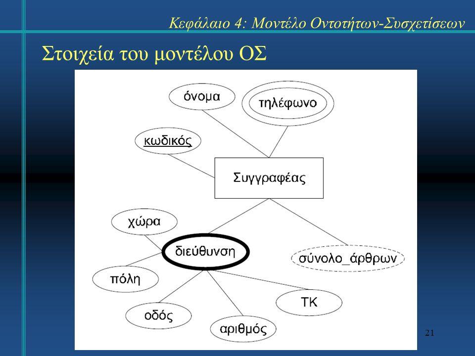 21 Στοιχεία του μοντέλου ΟΣ Κεφάλαιο 4: Μοντέλο Οντοτήτων-Συσχετίσεων