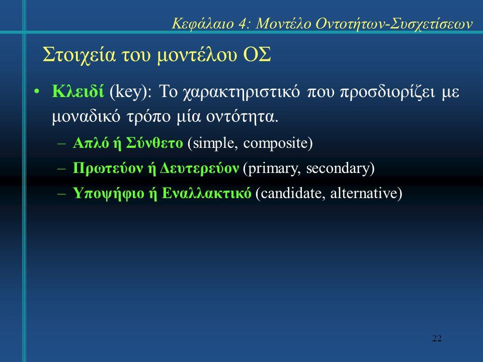 22 Στοιχεία του μοντέλου ΟΣ Κλειδί (key): Το χαρακτηριστικό που προσδιορίζει με μοναδικό τρόπο μία οντότητα.