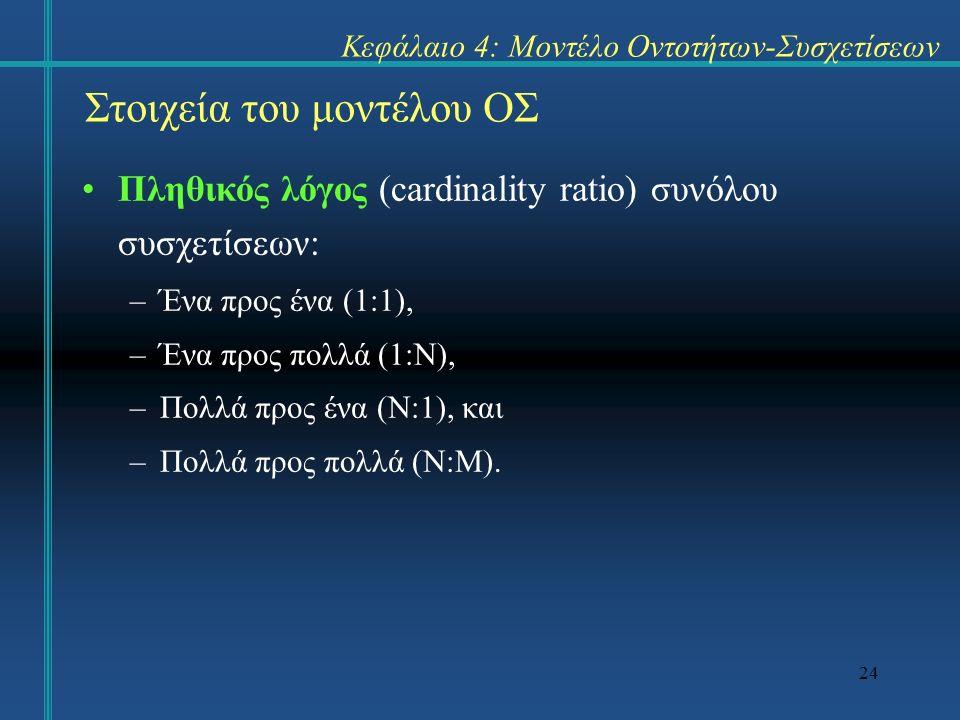 24 Στοιχεία του μοντέλου ΟΣ Πληθικός λόγος (cardinality ratio) συνόλου συσχετίσεων: –Ένα προς ένα (1:1), –Ένα προς πολλά (1:Ν), –Πολλά προς ένα (Ν:1), και –Πολλά προς πολλά (Ν:Μ).