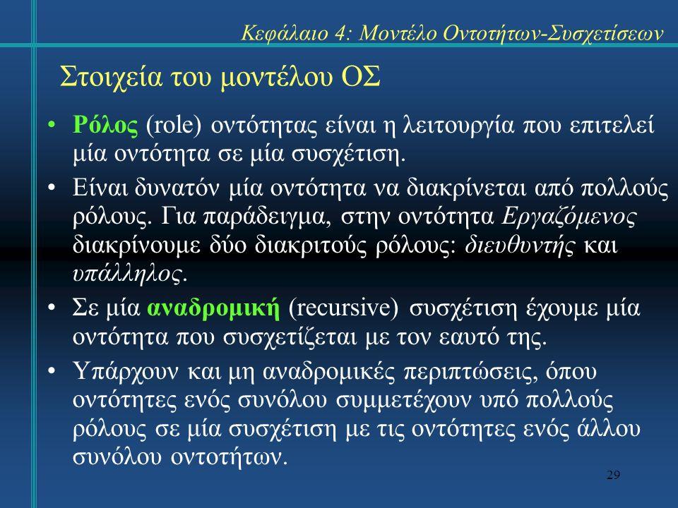 29 Στοιχεία του μοντέλου ΟΣ Ρόλος (role) οντότητας είναι η λειτουργία που επιτελεί μία οντότητα σε μία συσχέτιση.
