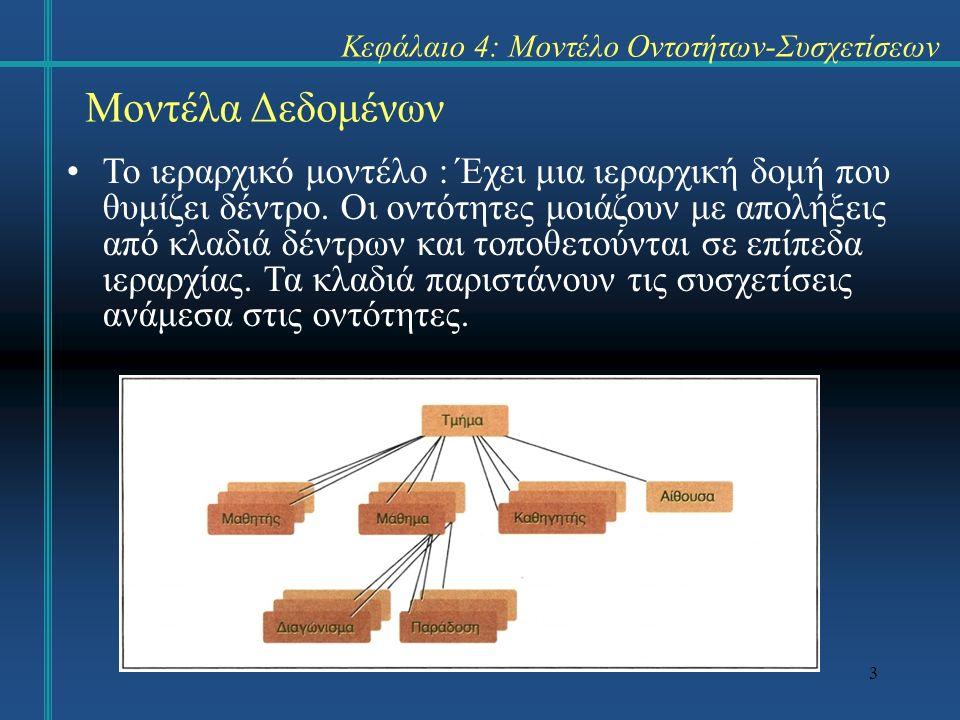 3 Μοντέλα Δεδομένων Το ιεραρχικό μοντέλο : Έχει μια ιεραρχική δομή που θυμίζει δέντρο. Οι οντότητες μοιάζουν με απολήξεις από κλαδιά δέντρων και τοποθ
