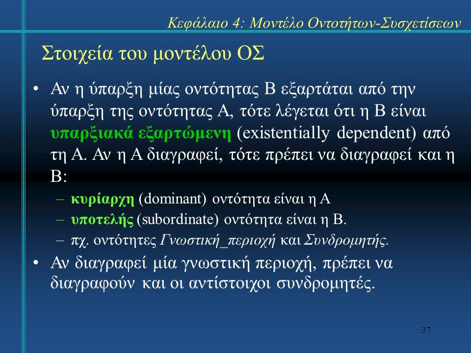 37 Στοιχεία του μοντέλου ΟΣ Αν η ύπαρξη μίας οντότητας Β εξαρτάται από την ύπαρξη της οντότητας Α, τότε λέγεται ότι η Β είναι υπαρξιακά εξαρτώμενη (existentially dependent) από τη Α.